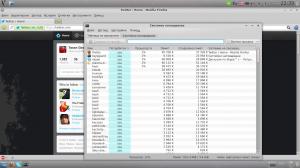 Доказателство, че Mozilla Firefox не реже много ресурси под Линукс
